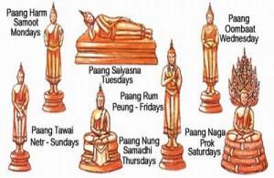De zeven Boeddha beelden die elke een bepaalde dag van de week symboliseren.